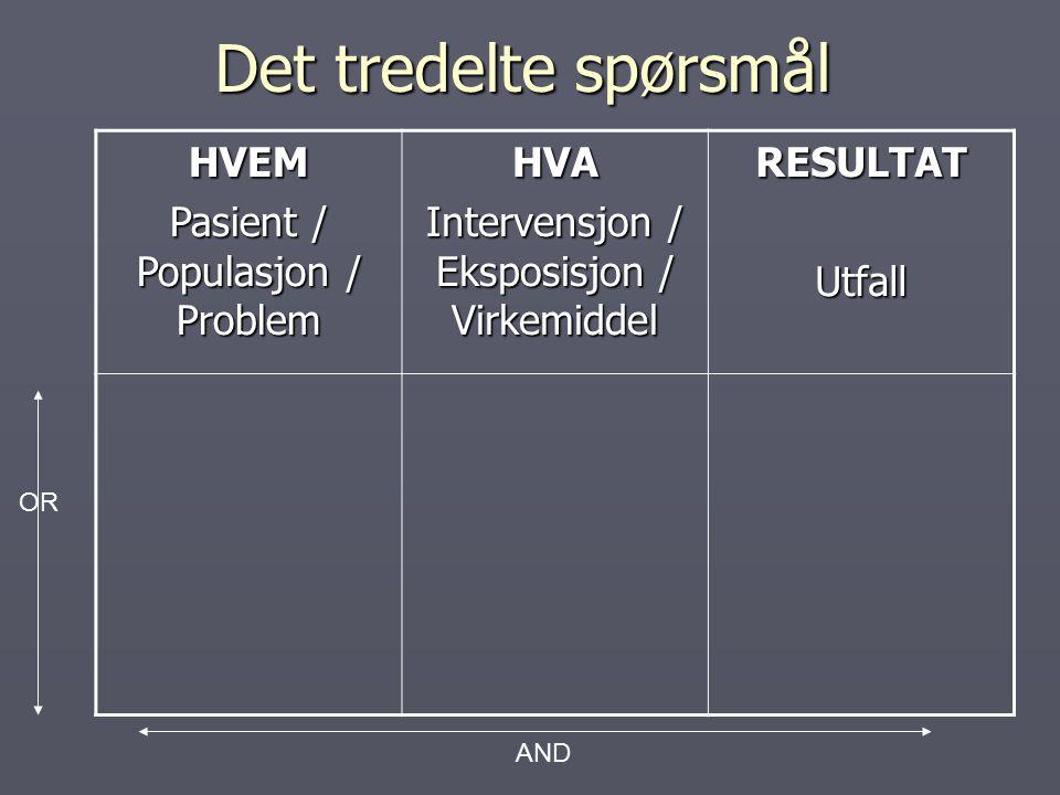 Det tredelte spørsmål HVEM Pasient / Populasjon / Problem HVA