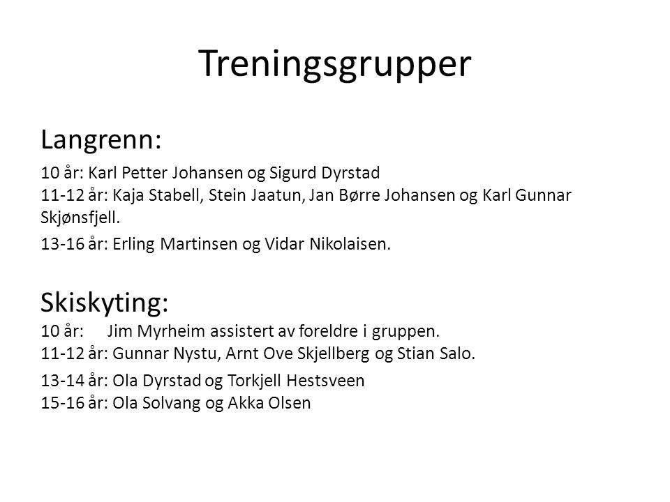 Treningsgrupper Langrenn: