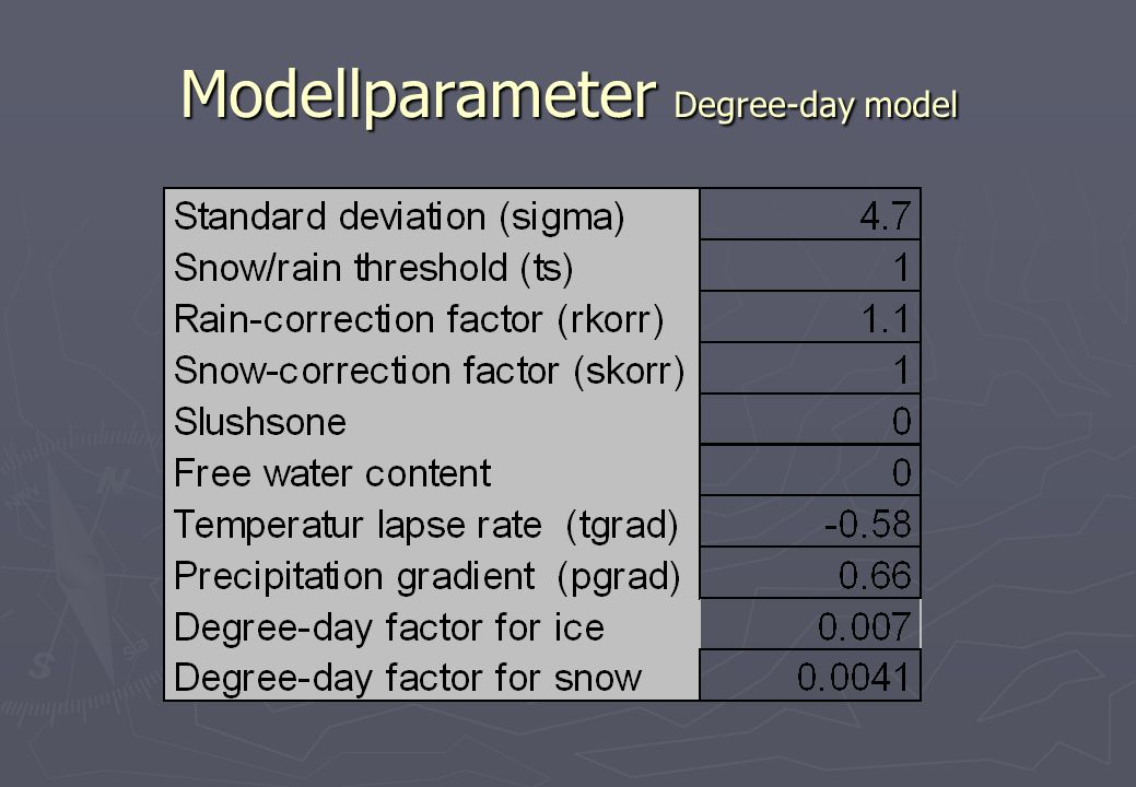 Modellparameter Degree-day model