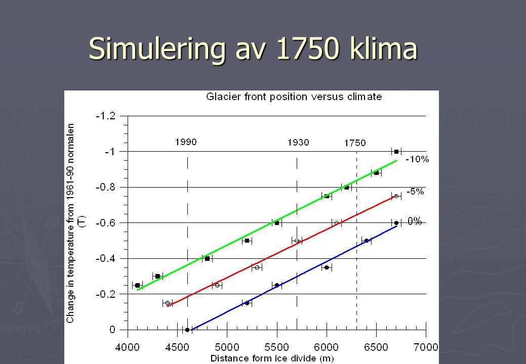 Simulering av 1750 klima