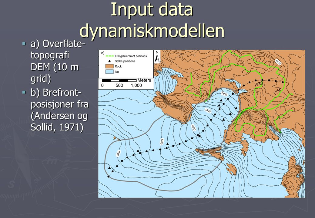 Input data dynamiskmodellen