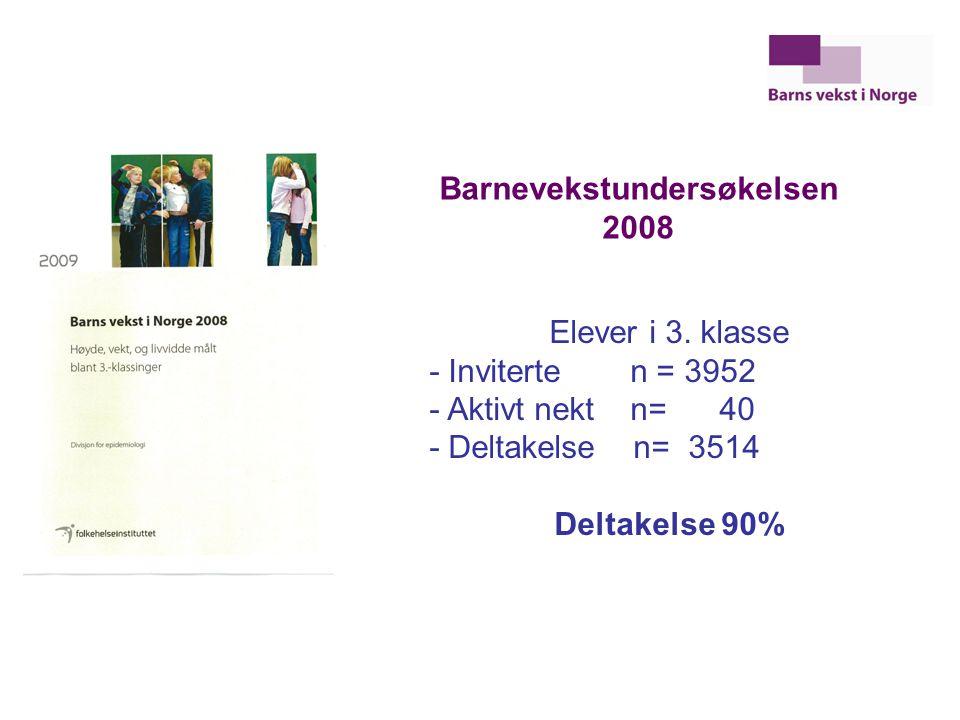 Barnevekstundersøkelsen 2008
