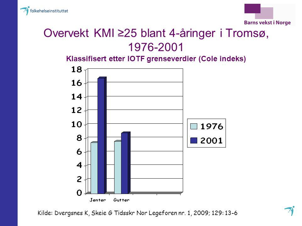 Overvekt KMI ≥25 blant 4-åringer i Tromsø, 1976-2001 Klassifisert etter IOTF grenseverdier (Cole indeks)