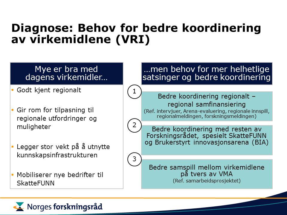 Diagnose: Behov for bedre koordinering av virkemidlene (VRI)