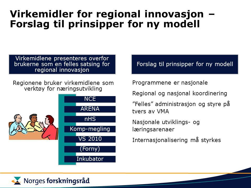 Virkemidler for regional innovasjon – Forslag til prinsipper for ny modell