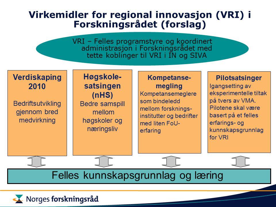 Virkemidler for regional innovasjon (VRI) i Forskningsrådet (forslag)