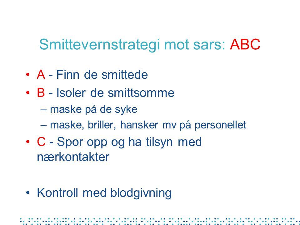 Smittevernstrategi mot sars: ABC
