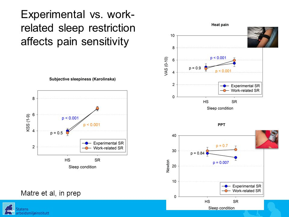 Experimental vs. work-related sleep restriction affects pain sensitivity