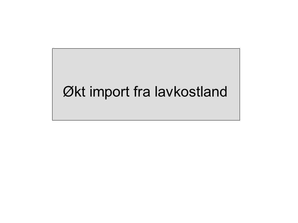 Økt import fra lavkostland
