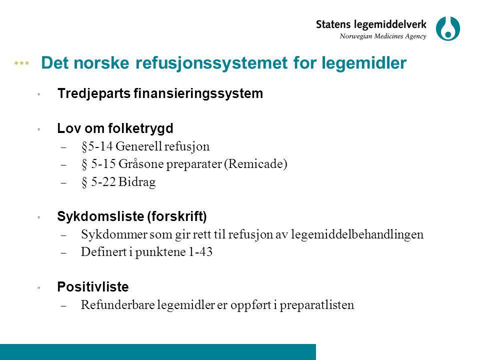 Det norske refusjonssystemet for legemidler
