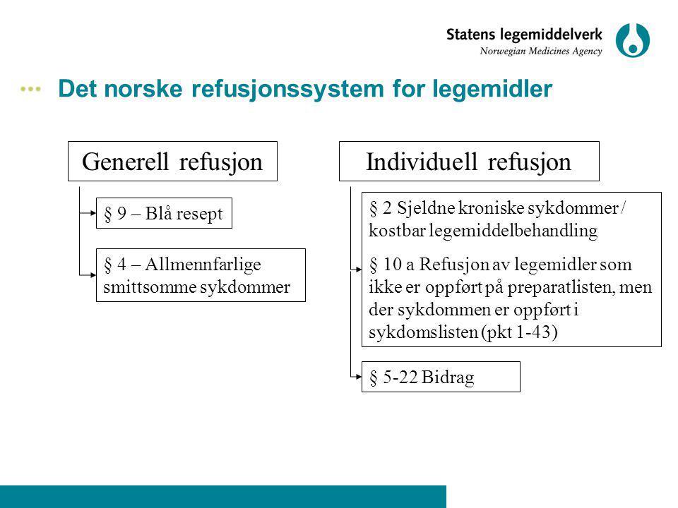 Det norske refusjonssystem for legemidler