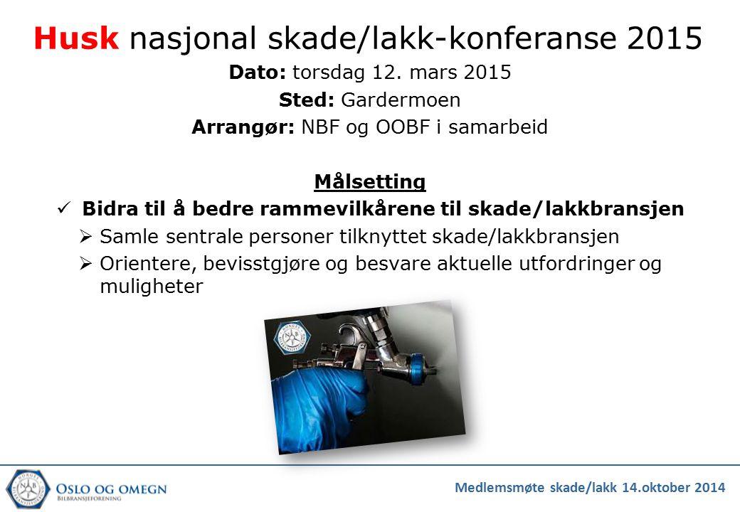 Husk nasjonal skade/lakk-konferanse 2015