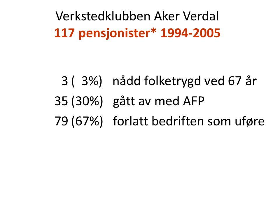 Verkstedklubben Aker Verdal 117 pensjonister* 1994-2005
