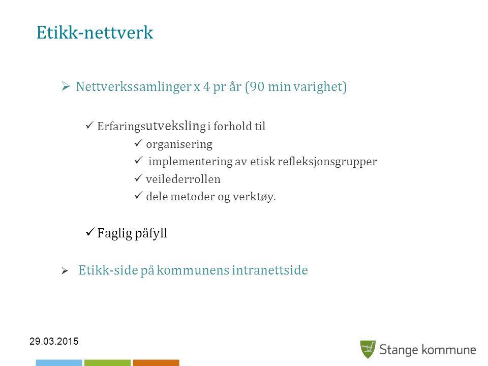 Etikk-nettverk Nettverkssamlinger x 4 pr år (90 min varighet)
