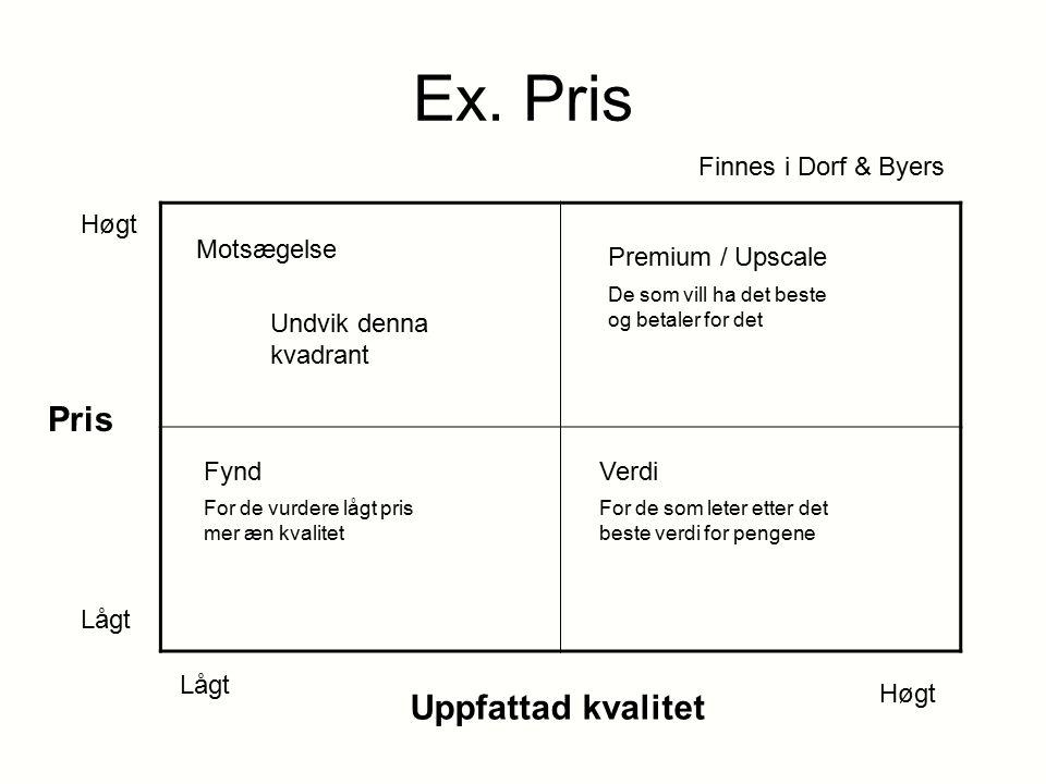 Ex. Pris Pris Uppfattad kvalitet Finnes i Dorf & Byers Høgt Motsægelse