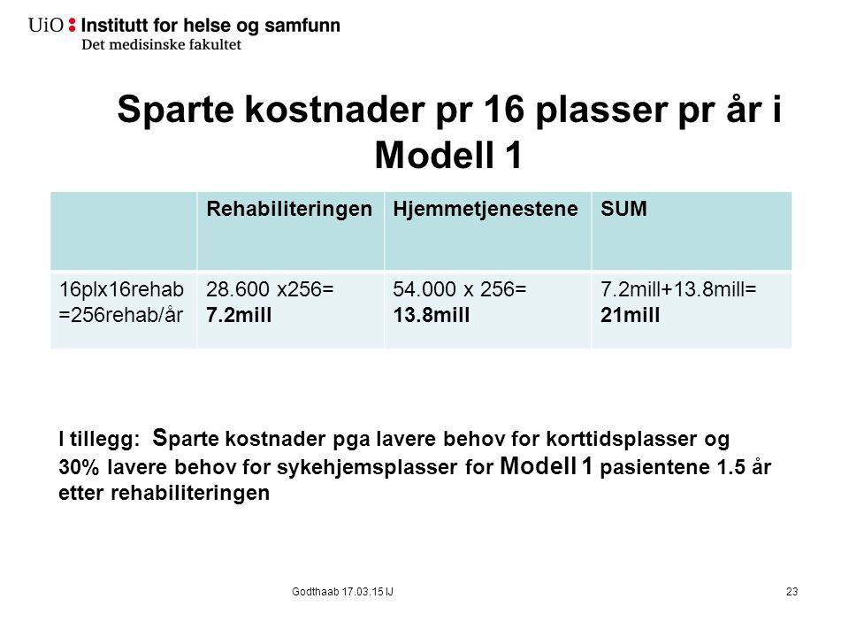 Kostnadsanalyser Setting M1 M2 Kostnadsforskjell M2-M1