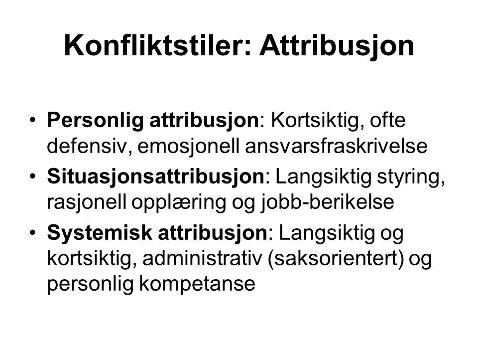 Konfliktstiler: Attribusjon
