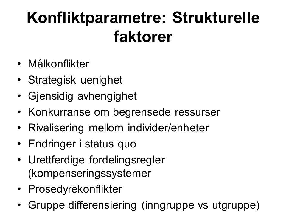 Konfliktparametre: Strukturelle faktorer