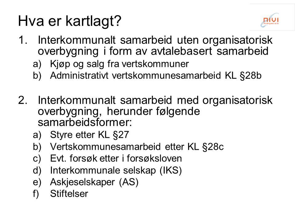 Hva er kartlagt Interkommunalt samarbeid uten organisatorisk overbygning i form av avtalebasert samarbeid.