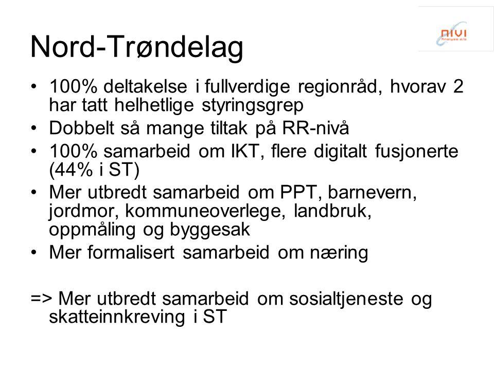 Nord-Trøndelag 100% deltakelse i fullverdige regionråd, hvorav 2 har tatt helhetlige styringsgrep. Dobbelt så mange tiltak på RR-nivå.