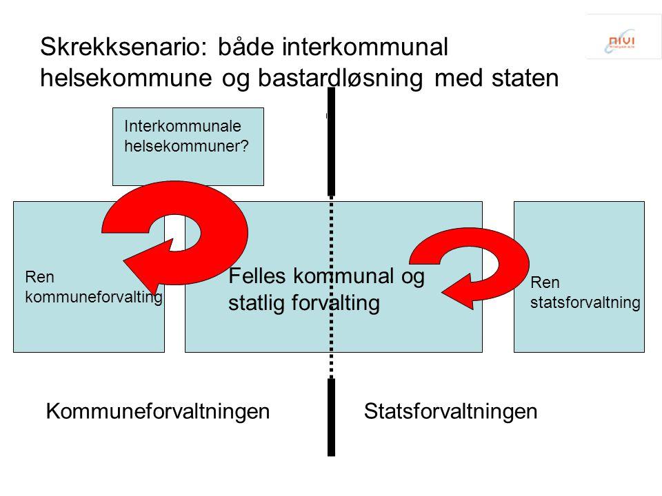 Skrekksenario: både interkommunal helsekommune og bastardløsning med staten