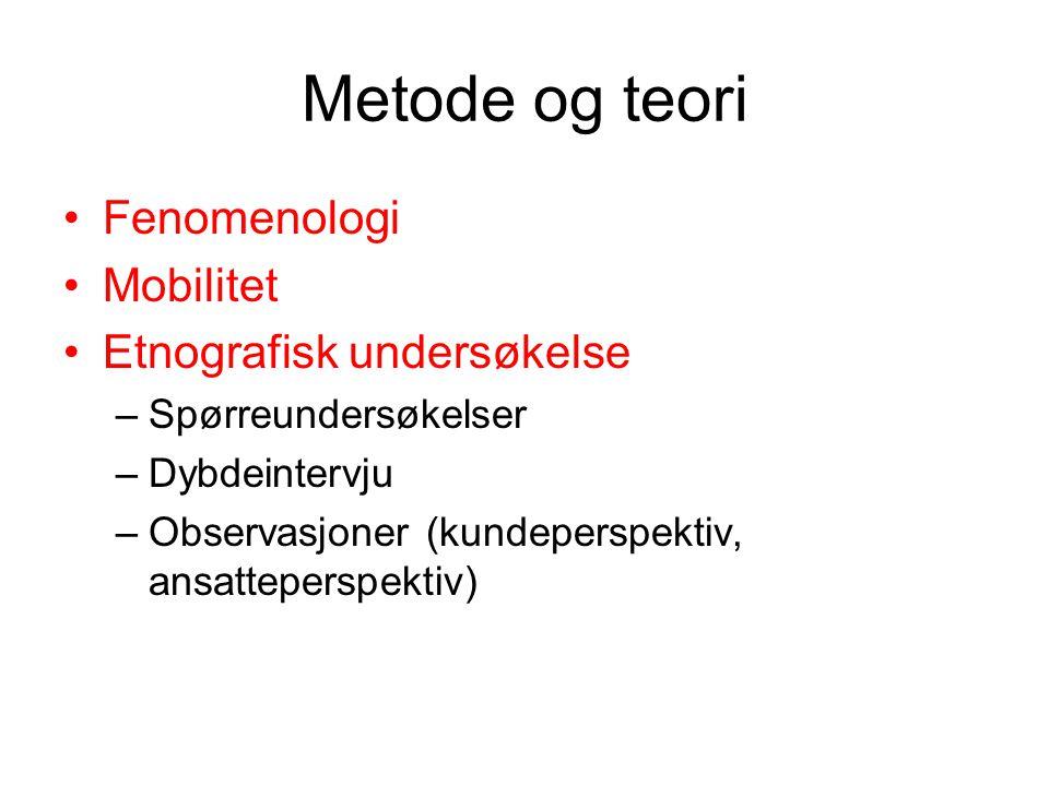 Metode og teori Fenomenologi Mobilitet Etnografisk undersøkelse