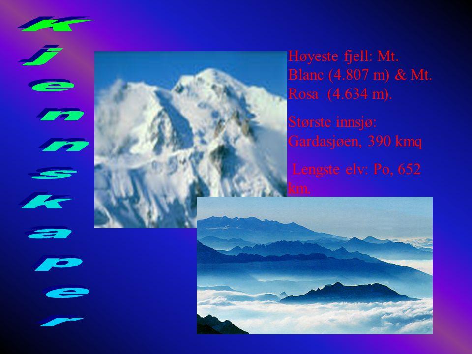 Kjennskaper Høyeste fjell: Mt. Blanc (4.807 m) & Mt. Rosa (4.634 m).