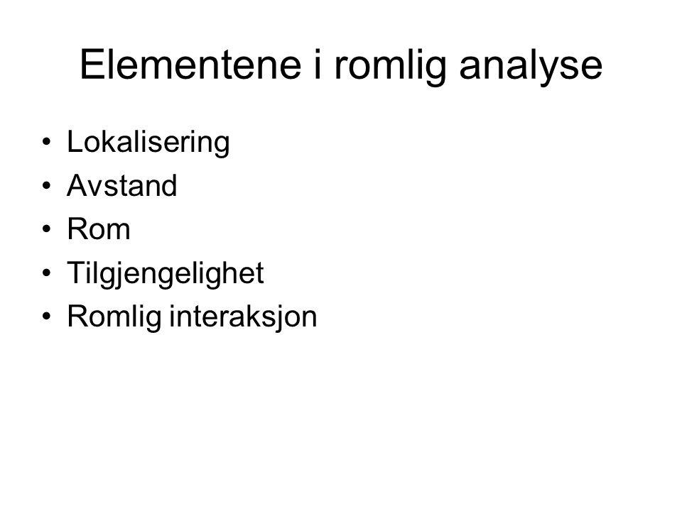 Elementene i romlig analyse