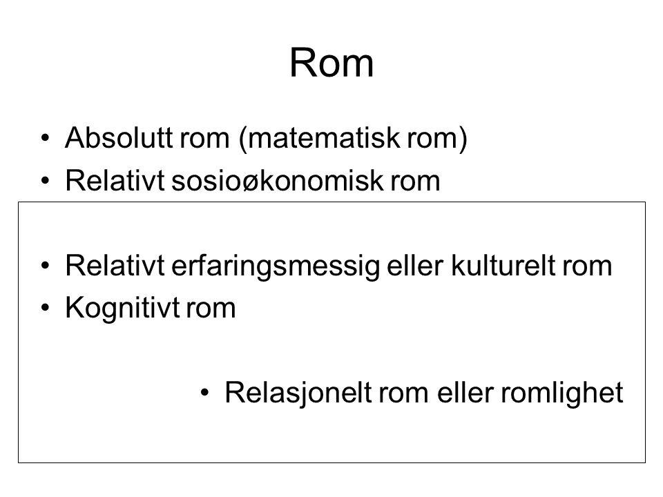 Rom Absolutt rom (matematisk rom) Relativt sosioøkonomisk rom