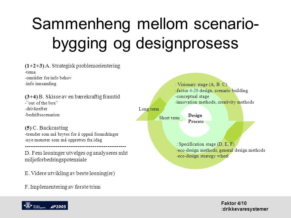 Sammenheng mellom scenario-bygging og designprosess