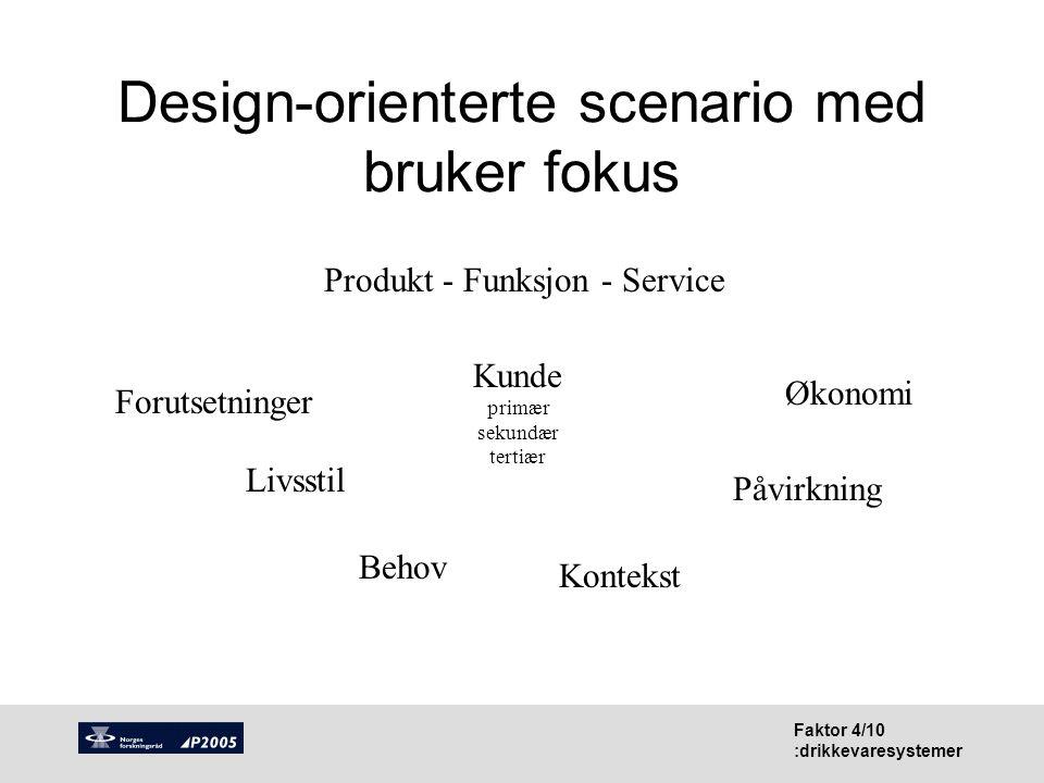 Design-orienterte scenario med bruker fokus