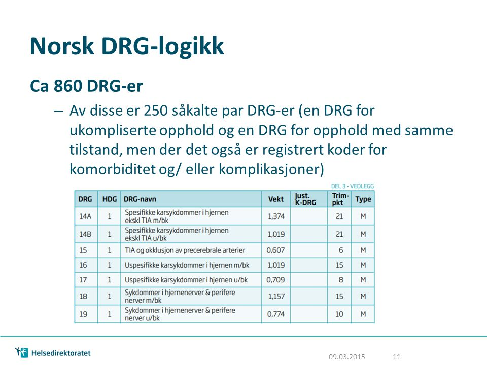 Norsk DRG-logikk Ca 860 DRG-er