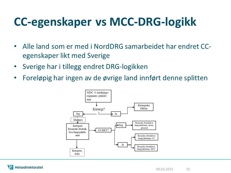 CC-egenskaper vs MCC-DRG-logikk