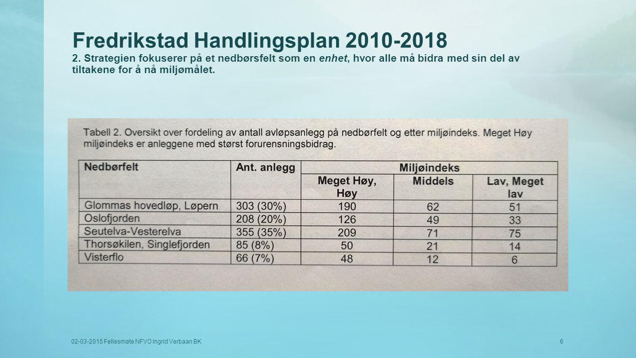 Fredrikstad Handlingsplan 2010-2018 2