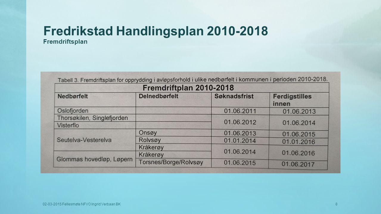 Fredrikstad Handlingsplan 2010-2018 Fremdriftsplan