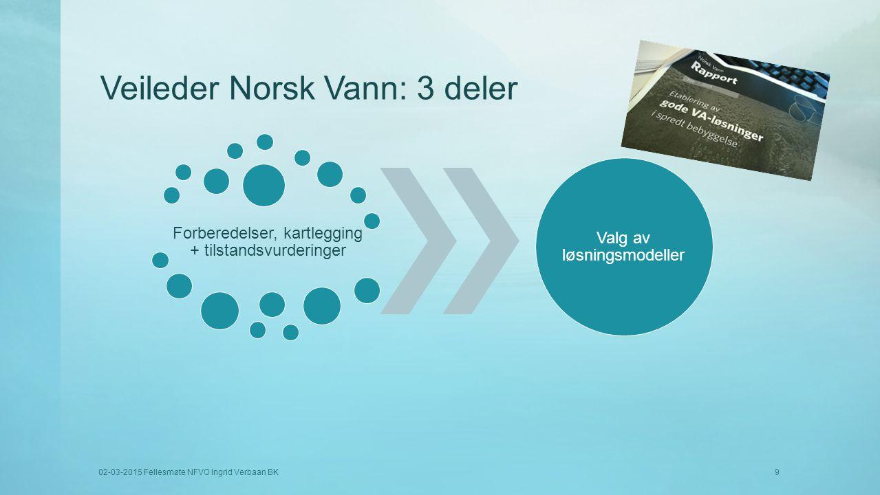 Veileder Norsk Vann: 3 deler