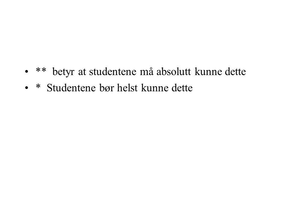 ** betyr at studentene må absolutt kunne dette