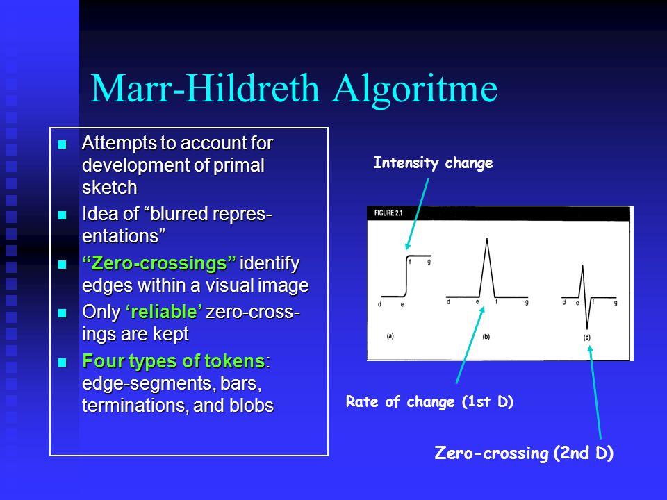 Marr-Hildreth Algoritme