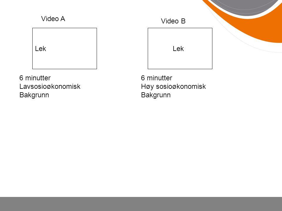 Video A Video B. Lek. Lek. 6 minutter. Lavsosioøkonomisk. Bakgrunn. 6 minutter. Høy sosioøkonomisk.