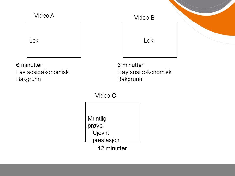 Video A Video B. Lek. Lek. 6 minutter. Lav sosioøkonomisk. Bakgrunn. 6 minutter. Høy sosioøkonomisk.