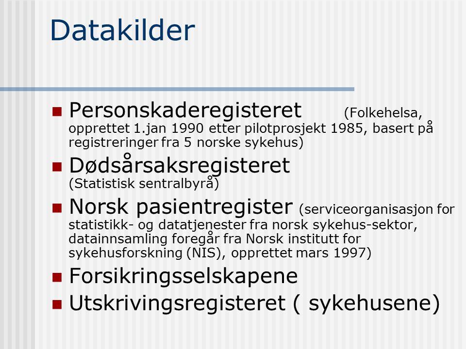 Datakilder Personskaderegisteret (Folkehelsa, opprettet 1.jan 1990 etter pilotprosjekt 1985, basert på registreringer fra 5 norske sykehus)