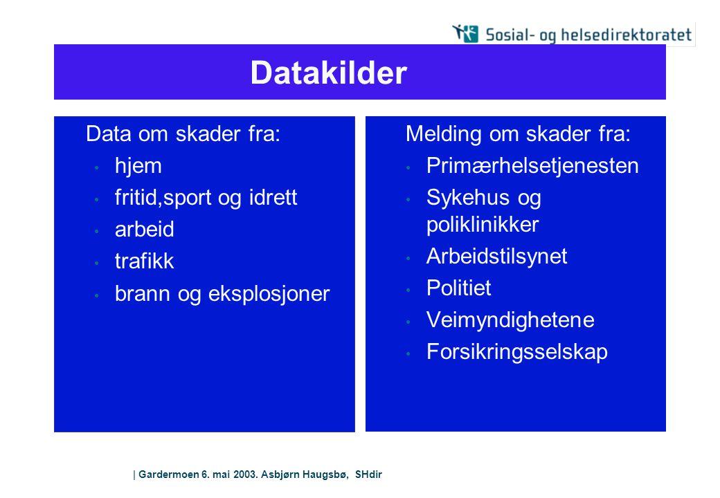Datakilder Data om skader fra: hjem fritid,sport og idrett arbeid