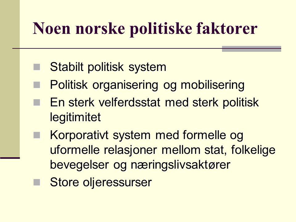 Noen norske politiske faktorer