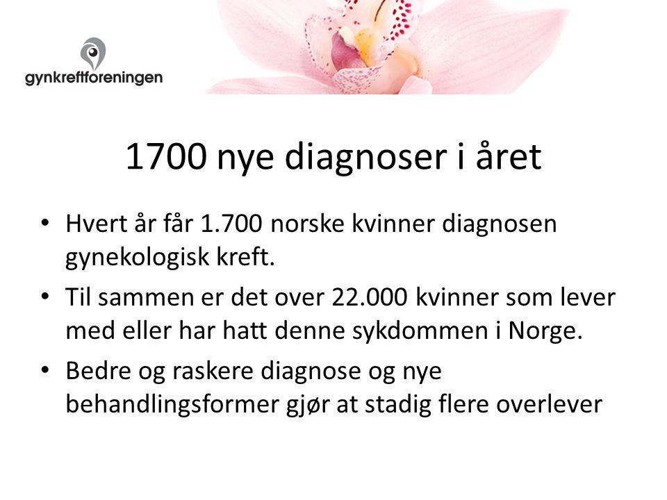 1700 nye diagnoser i året Hvert år får 1.700 norske kvinner diagnosen gynekologisk kreft.