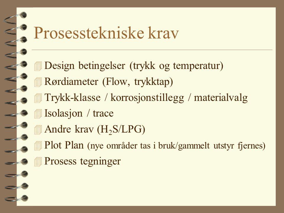 Prosesstekniske krav Design betingelser (trykk og temperatur)
