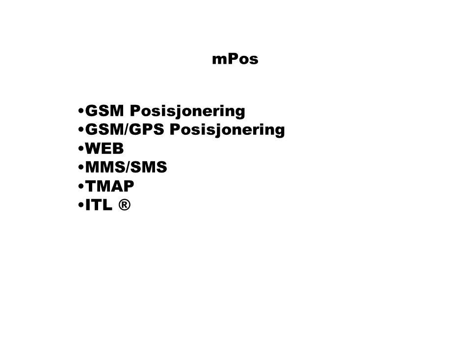 GSM Posisjonering GSM/GPS Posisjonering WEB MMS/SMS TMAP ITL ®