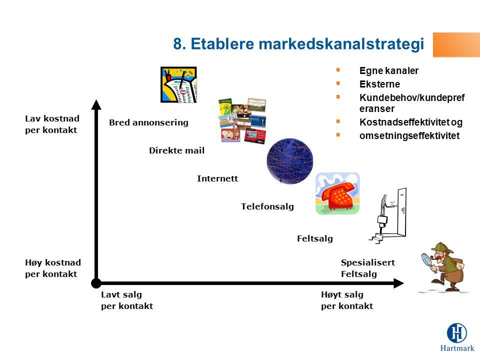 8. Etablere markedskanalstrategi
