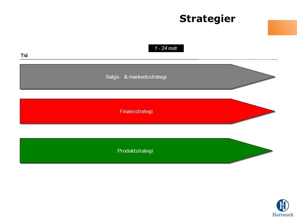 Salgs- & markedsstrategi