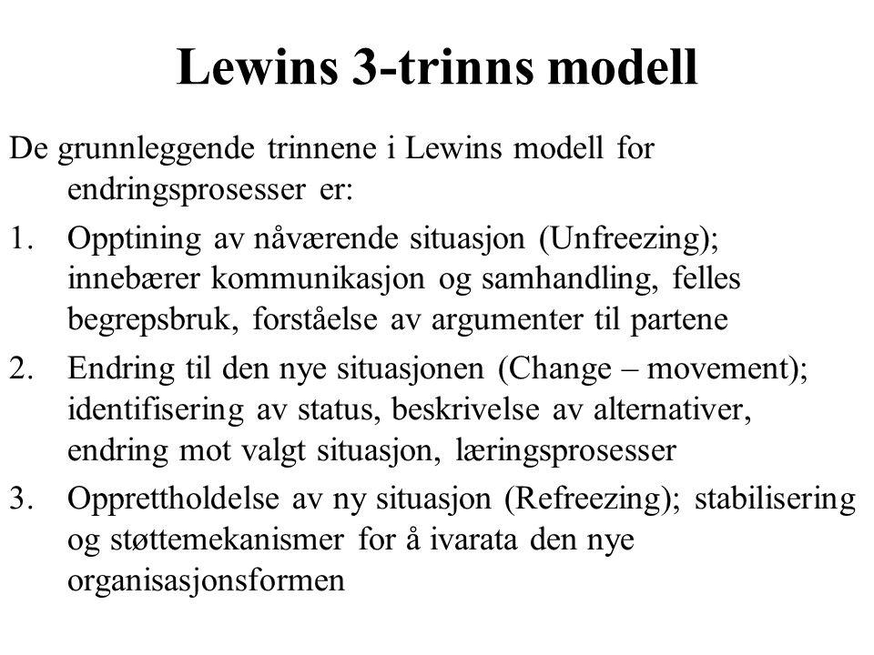 Lewins 3-trinns modell De grunnleggende trinnene i Lewins modell for endringsprosesser er: