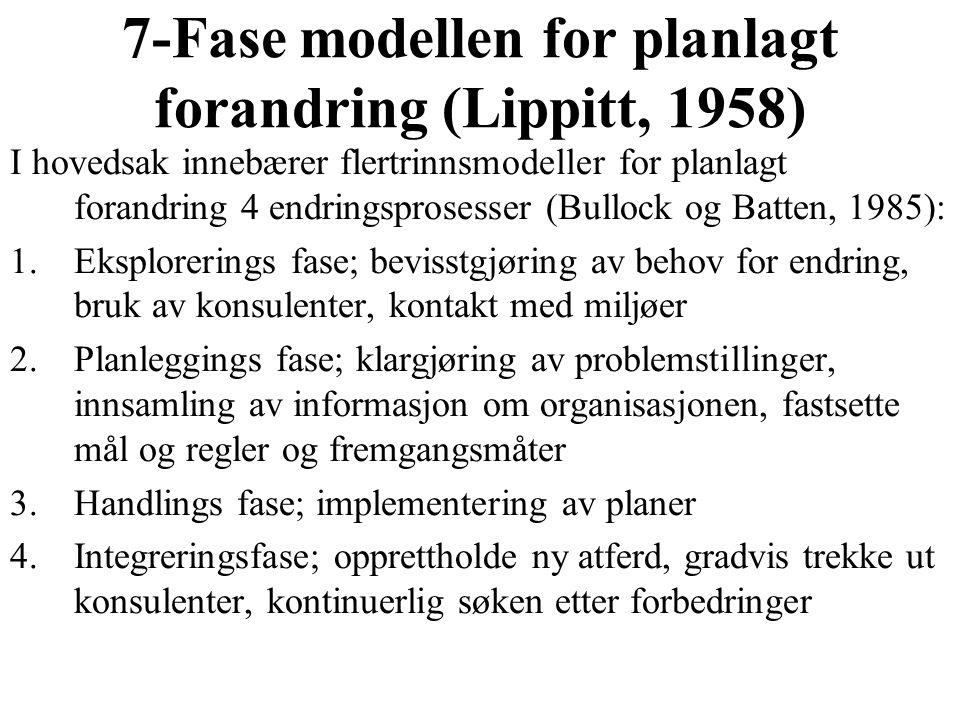 7-Fase modellen for planlagt forandring (Lippitt, 1958)
